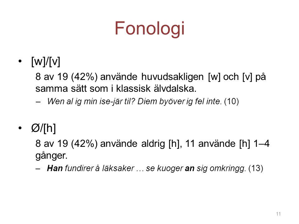 Fonologi [w]/[v] Ø/[h]